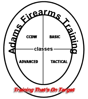 Adams Firearms Training North Central Kentucky